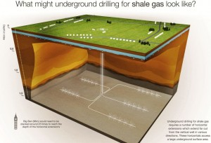 DECC graphic on shale well depth